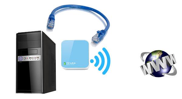 Como configurar Openwrt como punto de acceso. Usar un router como tarjeta Wifi