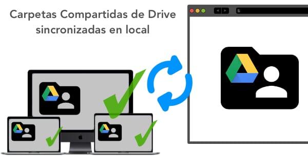 Como sincronizar una carpeta compartida de Drive con tu ordenador