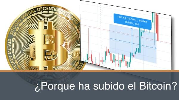 Porque ha subido bitcoin