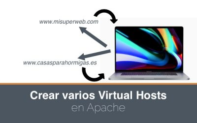 Cómo crear varios virtual host en Apache con MAMP